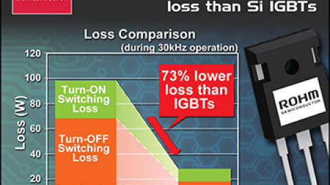 ROHM – Semiconductor's 1200V SiC MOSFETs Deliver Cost-Effective, Breakthrough Performance