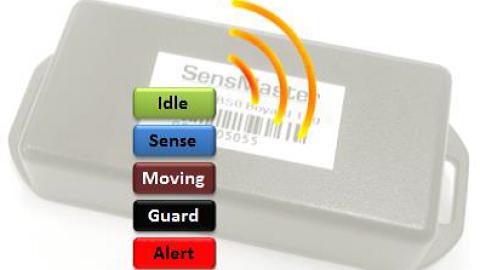 RFIDS™ – Radio Frequency Identification & Sensing
