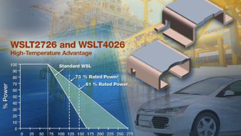 Vishay – New WSLT2726 and WSLT4026 Surface-Mount Power Metal Strip Current Sense Resistors