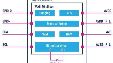 STMictroelectronics – VL6180
