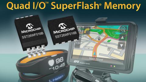 Microchip – 1.8V Low-Power 16-Mbit Serial Quad I/O (SQI) SuperFlash Memory Devices
