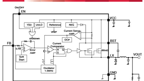 ROHM – Step-Down Switching Regulators With Built-In Power MOSFET BD9G101G