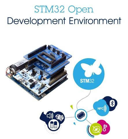 STMicroelectronics – The STM32 Nucleo ecosystem is growing |