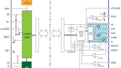 STMicroelectronics – Galvanically isolated single gate driver