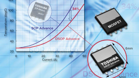 Toshiba – Expands Ultra-Efficient Low-Voltage MOSFET Family with Dual-sided Cooling Packages