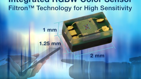 RUTRONIK SMART: Integrated RGBW Color Sensor from Vishay for High Spectral Sensitivity