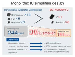 rohm-monolithic-edlc-simplifies-design