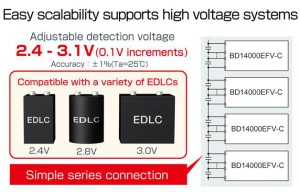 rohm-scalability-supports-high-voltage-systems