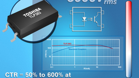 Toshiba New Photocoupler Maintains Same Current Transfer Ratio Across Wide Input Current And Temperature Range