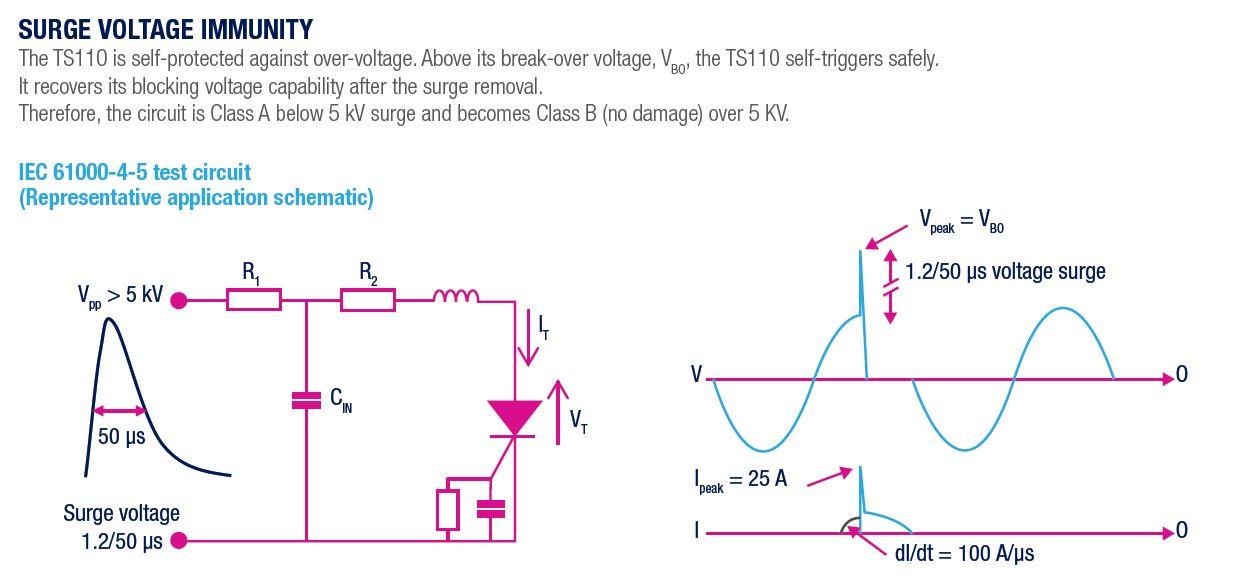 rutronik-ts110-diagramm