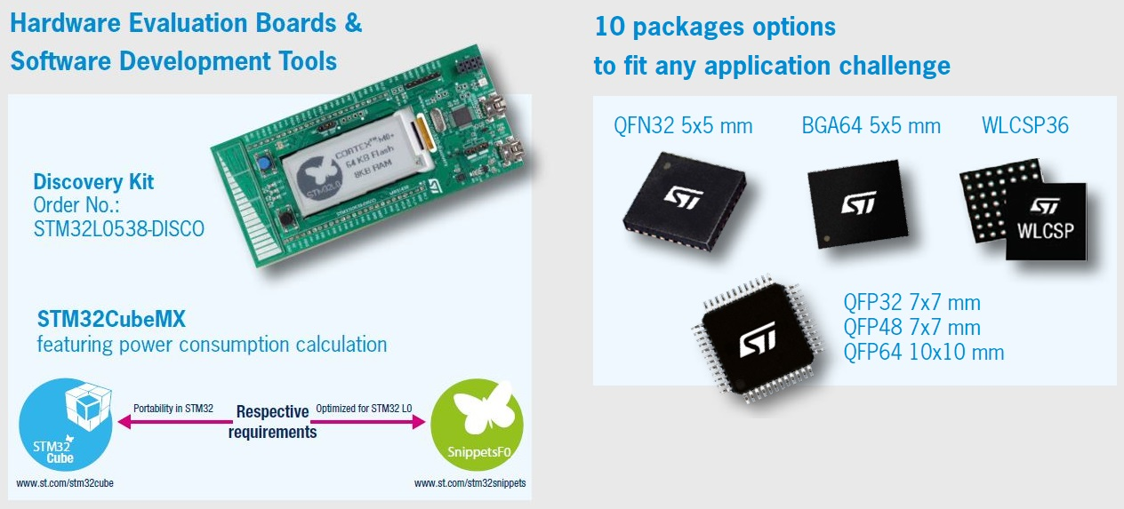 STM32 Ultra Low Power with L0/L4 |