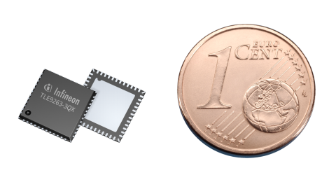 Infineon TLE926x-3 System Basis Chips support CAN partial networking
