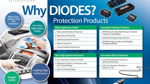 Diodes – Why DIODES? Protection Products