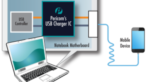 Diodes/Pericom – PI5USB2546A – New USB Charge Controller with Load Detection