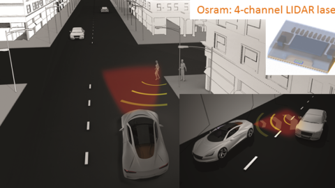 A milestone for laser sensors in self-driving cars
