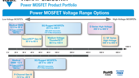 Vishay – Power MOSFET Product Portfolio