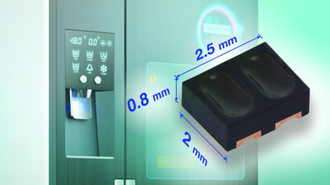 Vishay – New VCNT2020 Reflective Optical Sensor Saves Space and Lowers Costs for Smart Home, Industrial and Office Applications