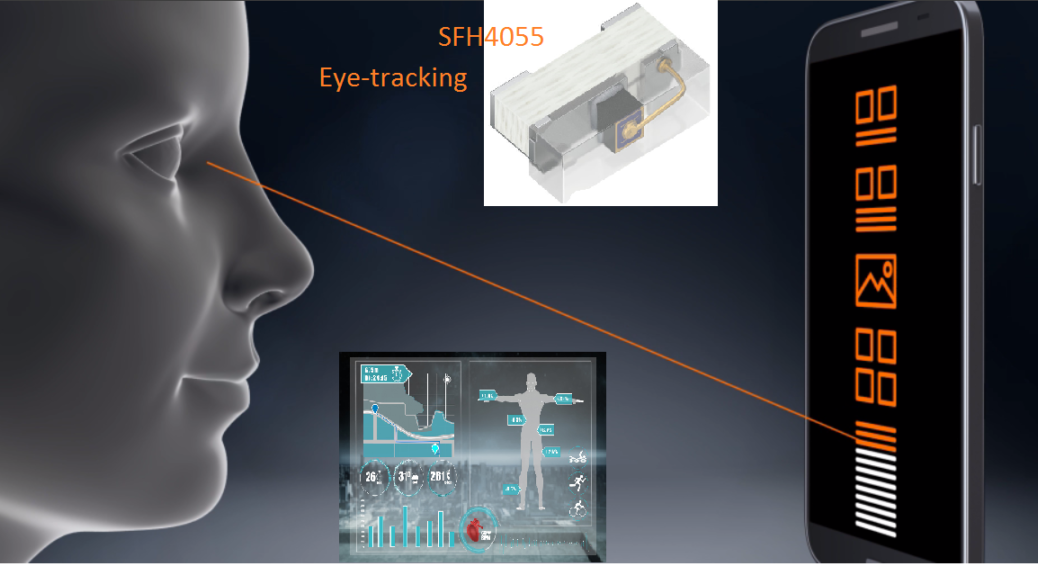 """5060970ddaf1 Augmented and virtual reality systems use infrared LEDs to """"know"""" where the  user is looking"""