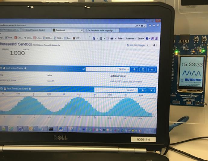 Data Transfer using MQTT |
