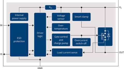 Automotive Smart High-Side-Driver Switch