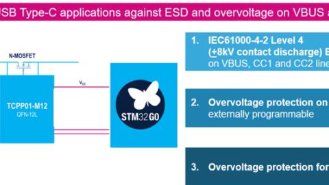 STMicroelectronics – USB type-C port protection
