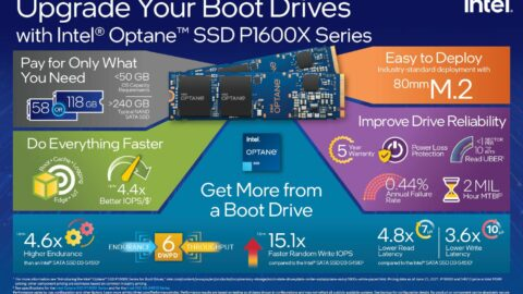 The new Intel® Optane™ P1600X – a perfect fit for Semi-Industrial Applications